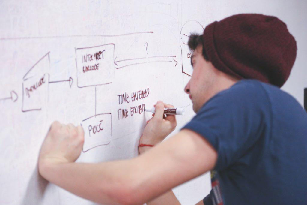 adult-beanie-brainstorming-7367